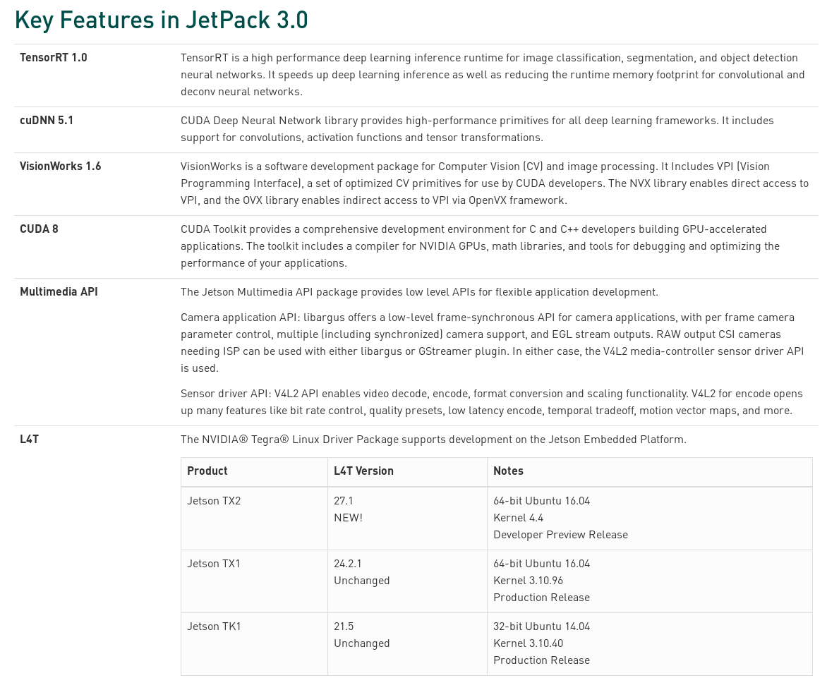Jetson TX1/TX2配置教程--拷貝離線安裝包- IT閱讀